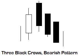 Three black crows.jpg