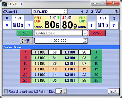 Reuters fx trading system