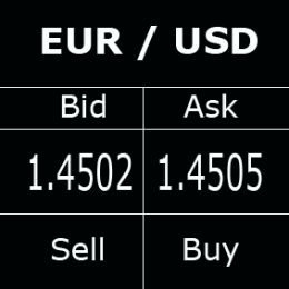 Forex indices wiki