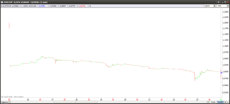 EURCHF3.png